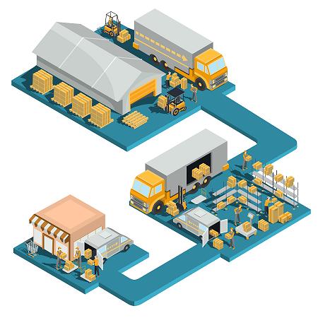 Multi Vendor & Multi Channel E-commerce Fulfillment Automation